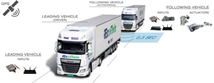 160502_AV Trucks