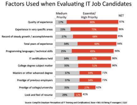 IT-job-factors-01