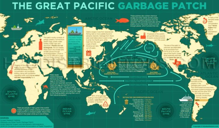 garbage-patch