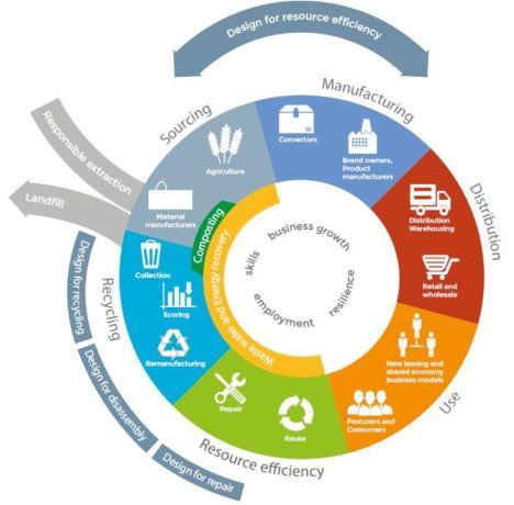 circular-economy-Anthesis-0917.JPG