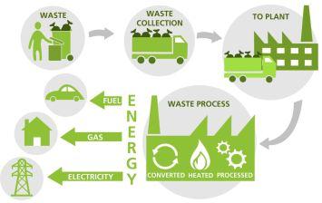 waste-2-energy-nairobi-01