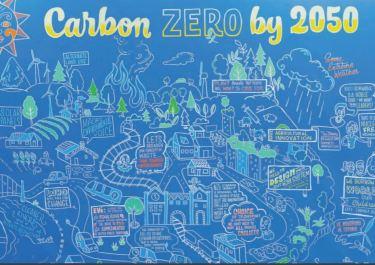 NZ-Zero-Carbon-2050-01