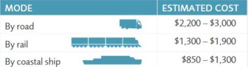 NZ-coastal-shipping-03
