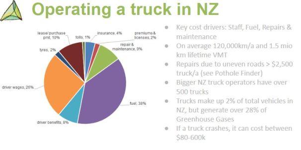NZ-truck-OPEX-01