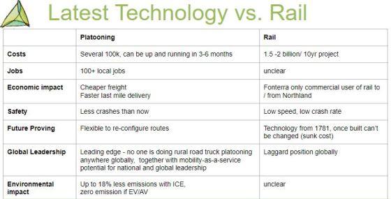 Platooning-vs-rail-01