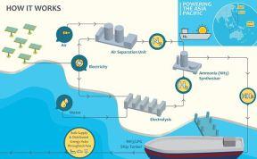 Hydrogen-production-export-au-01